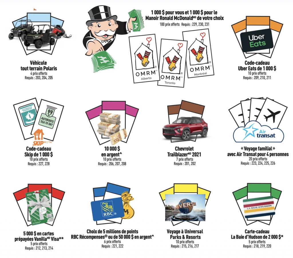 Prix à gagner en collantionnant les vignette Monopoly d'ici Mcdo 2020